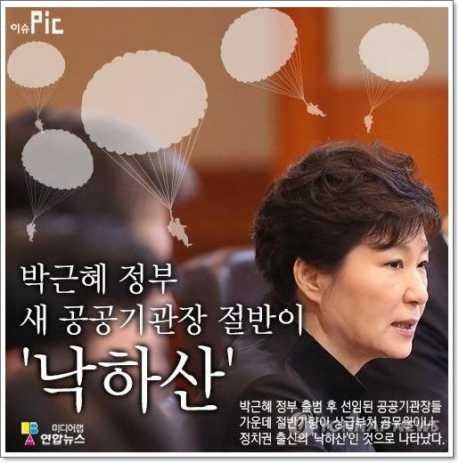박근혜에 대한 이미지 검색결과