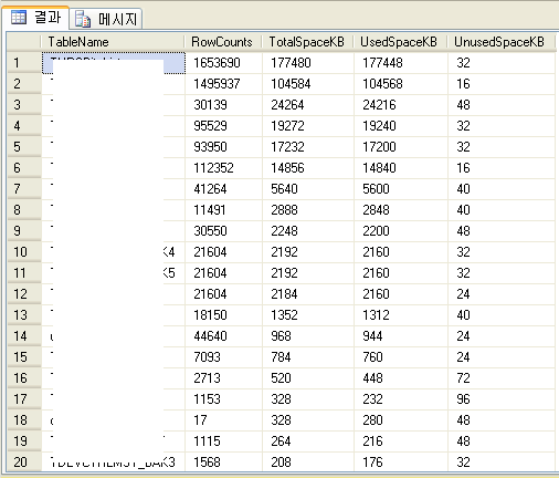 Mulder 39 s it blog sqlserver get table and index for Get table th width
