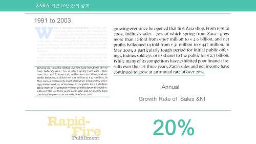 zara rapid fire fulfillment assessment Matching supply and demand whether you assign the case or the alternative hbr reading rapid-fire fulfillment (which explores zara's strengths from a slightly different perspective) alternative: rapid-fire fulfillment kasra ferdows.