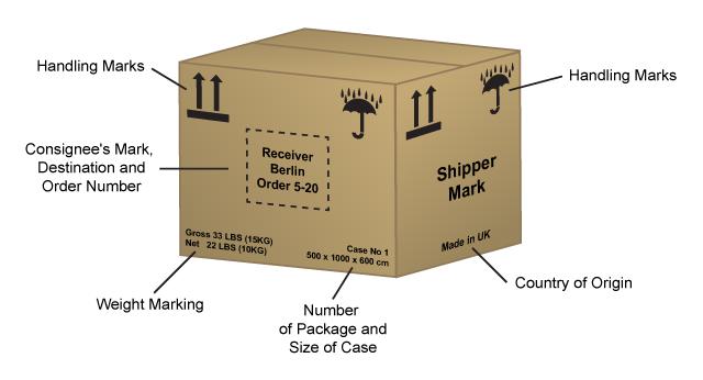 [포장 조건]포장 화인(Shipping Mark) 표시 방법ㅣ: 매매 계약 개별 거래 조건