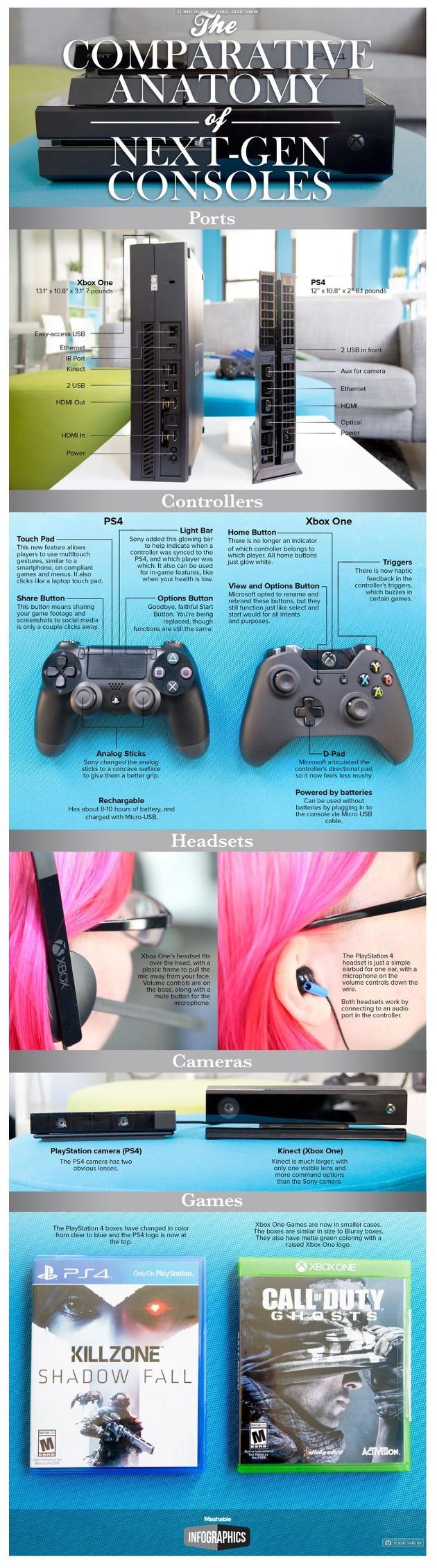PS4 와 XBOX One 비교