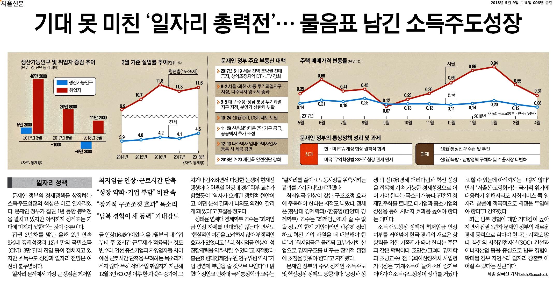 "KDI 원장 ""고도성장 향수 벗어나야"""