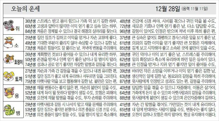동아일보 오늘의 운세 입니다