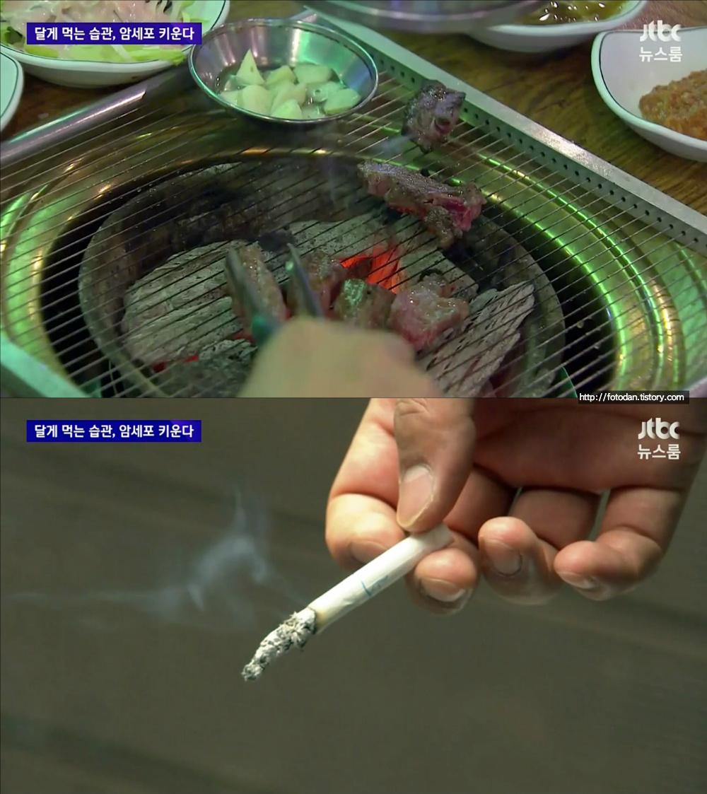 탄음식, 담배와 맞먹는 당분 과다섭취
