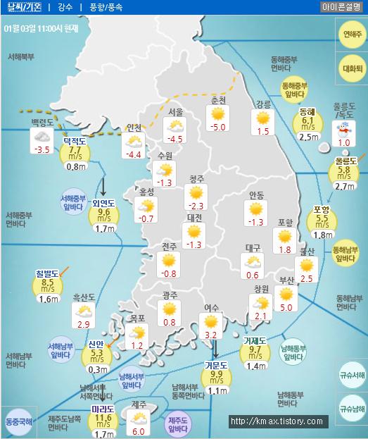 2017년 1월 3일 ~ 1월 5일 오늘 날씨 내일 날씨 모레 날씨