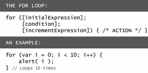 XHTML-Basic 1.1 for loop 예