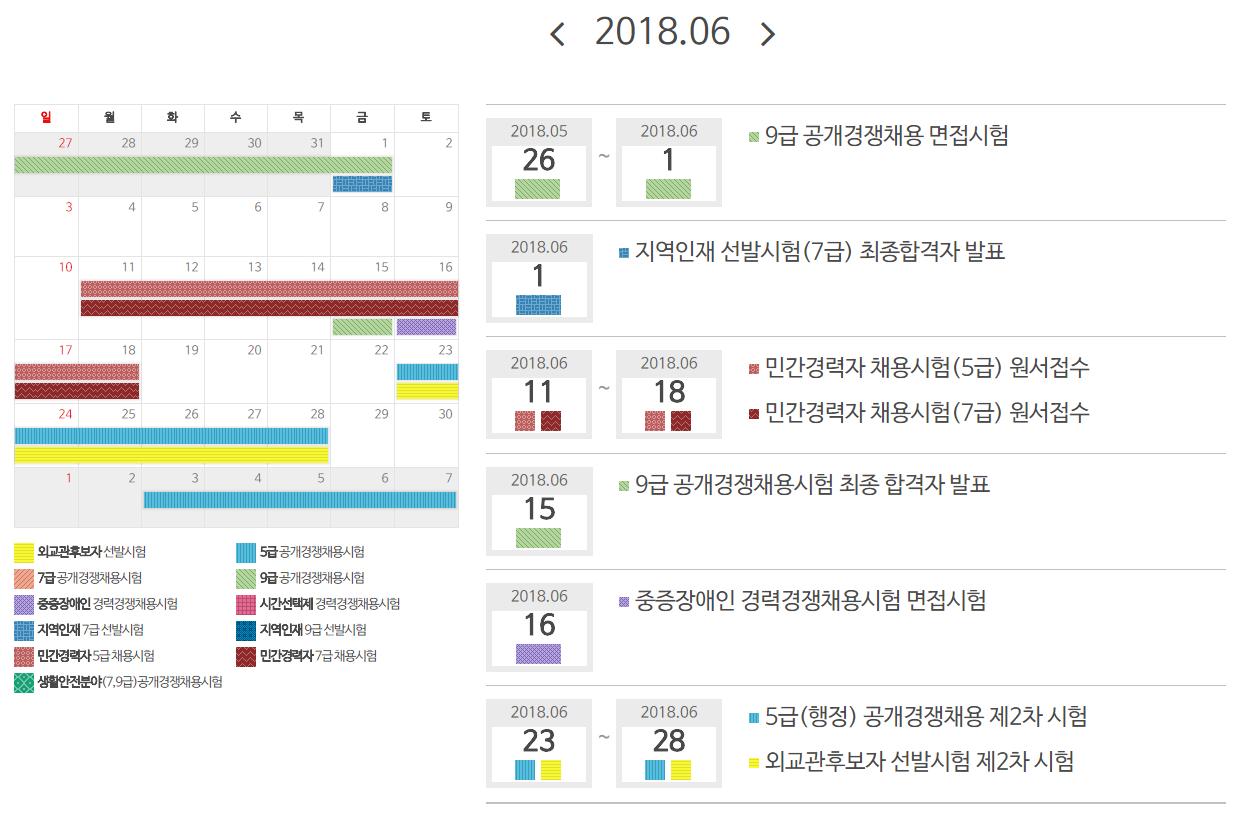 2018년도 국가공무원 6월 일정